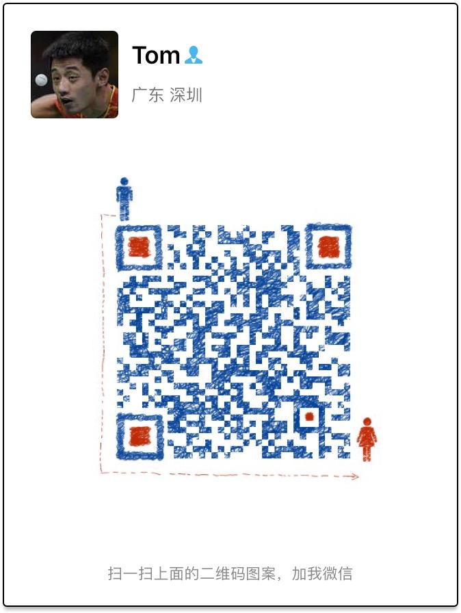 Tom微信二维码.jpg