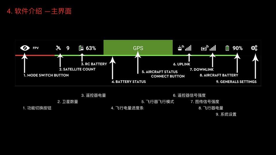 Litchi 最新版荔枝航点规划软件教程.009.jpeg