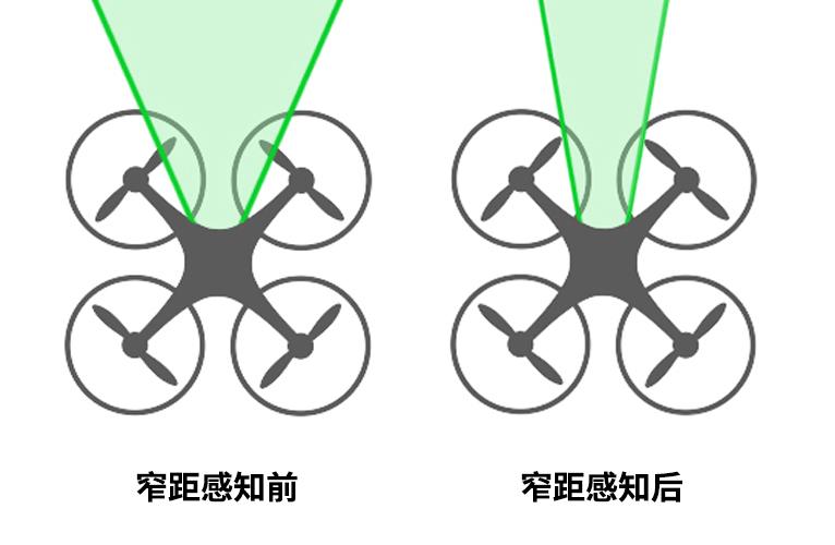 4窄距感知图解.jpg