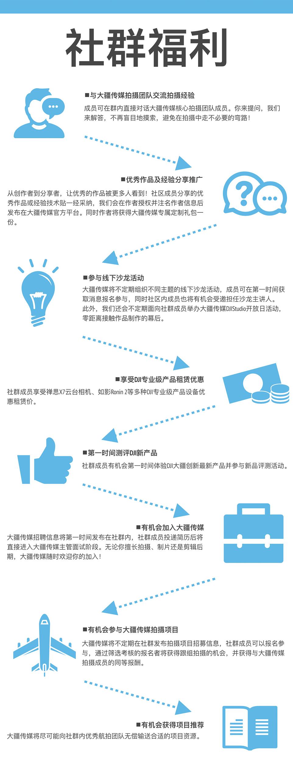 社群福利长图.jpg