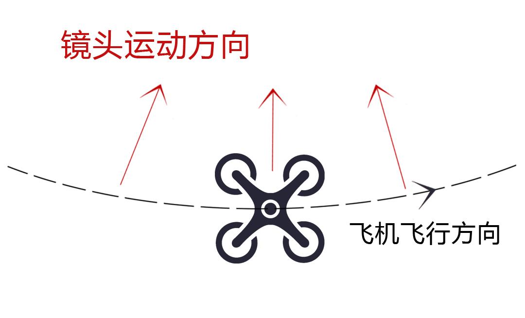 3环绕.jpg